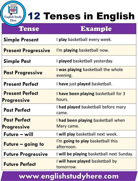 tenses  examples  pdfowl