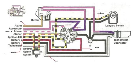 Outboard Ignition Wiring Diagram by Mercury Marine Ignition Switch Wiring Diagram