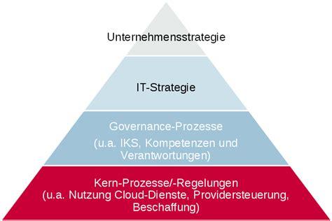 beurteilung cloud