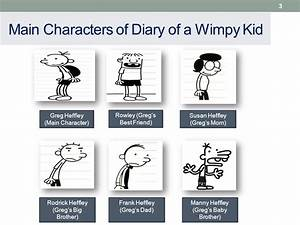 Diary of a Wimpy Kid Hard Luck By Jeff Kinney  ppt video online download