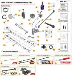 Jeep Steering Column Parts Diagram  U2022 Wiring Diagram For Free
