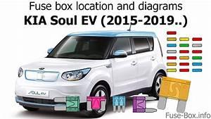 Fuse Box On Kium Soul