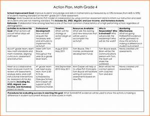 personal development plan template excel With individual student action plan template