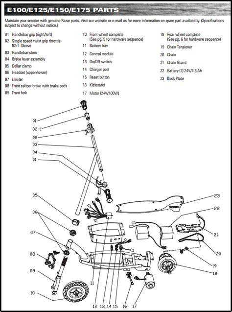 Razor Electric Scooter Reset Button Wiring Diagram