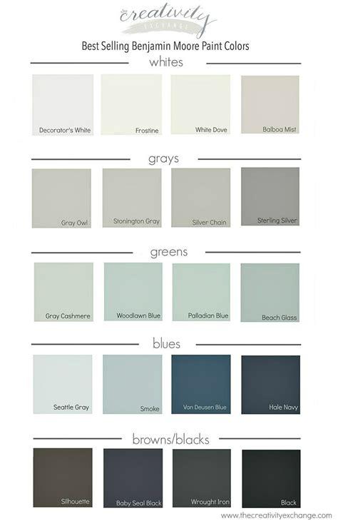 1063 best images about pick a paint color on pinterest
