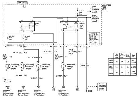 2004 Chevy Impala Headlight Wiring Diagram by 2000 Chevy Impala Headlight Wiring Diagram Camizu Org