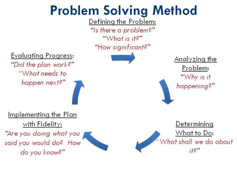 universal approach  problems metaquest