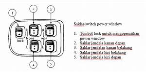 Power Window  Central Door Lock Dan Elektric Mirror