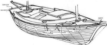 Tekne Boyama by Ahşap Tekne Imalatı Ahşap Tekne 220 Retimi