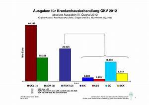 Kv Sachsen Abrechnung : aok gesundheitspartner sachsen anhalt krankenhaus zahlen daten fakten finanzkennzahlen ~ Themetempest.com Abrechnung