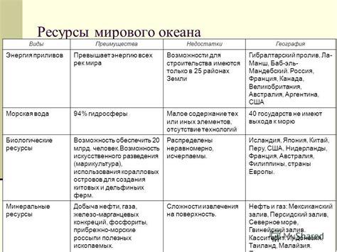 Альтернативная энергетика в России. Почему мы до сих пор не используем огромные природные ресурсы? HiTech