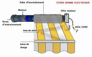 Moteur Pour Store Banne : store electrique interieur prix store electrique ~ Dailycaller-alerts.com Idées de Décoration