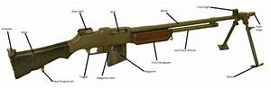Swords And Socialism  Day 3  The Browning Automatic Rifle