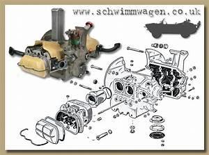 Volkswagen Air Cooled Engine