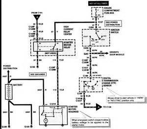 similiar ford starter solenoid wiring diagram keywords wiring diagram for a 1991 ford starter solenoid on a 302 v8