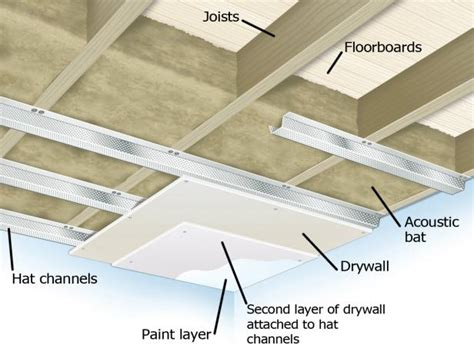 soundproof drywall soundproofing a ceiling how tos diy