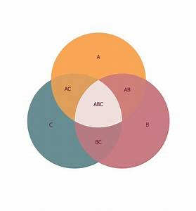 3 Circles Venn Diagram Examples