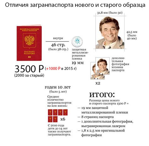 В мфц загранпаспорт на сколько лет