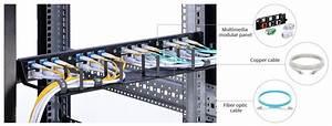Mutimedia Modular Panel  Mix And Match Fiber And Copper