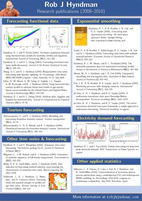 poster presentation template portrait 12 best images about academic poster on cleanses poster layout and