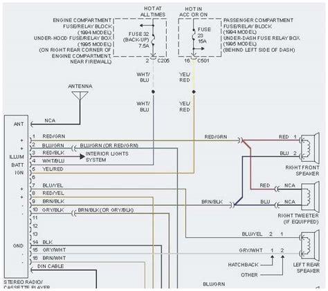 Wiring Diagram Toyota Landcruiser Series Radio