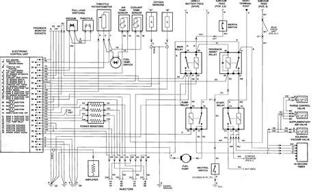 jaguar xjs wiring diagram pdf 29 wiring diagram images