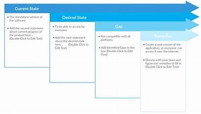 Gap Analysis Templates Gaps Examples Business Template