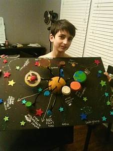 3d Solar System Project
