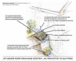 20 Best Residential Drainage Images On Pinterest