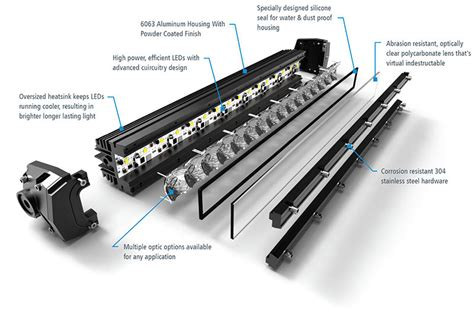 road led light bars information bright leds