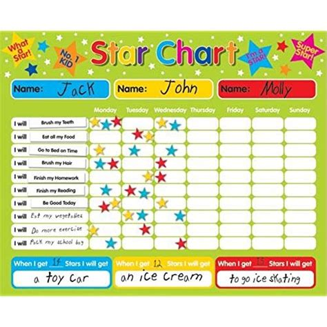toddler behavior charts 826 | 51UKUamijBL. US500