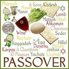 traditional seder plate 1000 images about communications on online