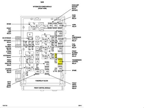 2005 Sebring Fuse Panel Diagram by Wrg 4232 2005 Chrysler Pacifica Fuse Box