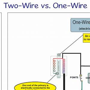 Honda Ct90 Ignition Coils  1-wire Vs  2-wire