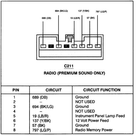 Wiring Diagram For A 1997 Ford F 250 by Looking For 1997 F 250 Speaker Wiring Diagram From Factory