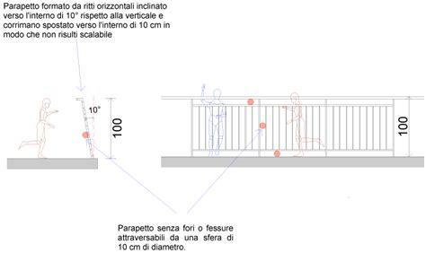 corrimano scale normativa scale re ascensori