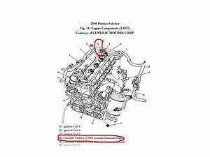 2006 Pontiac Solstice Engine Diagram