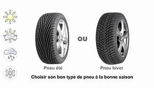 Peut On Rouler Avec 2 Pneus Hiver Et 2 Pneus été : pneu neige les conseils pour s quiper en pneus neige ~ Medecine-chirurgie-esthetiques.com Avis de Voitures