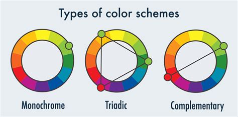 color types how to choose color schemes for your infographics visual