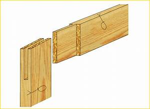 Woodworking Corner Joints : Brilliant White Woodworking
