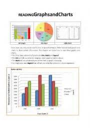 They are made in such that students can learn how to use, read and draw them. reading graphs and charts - ESL worksheet by gedikydyo