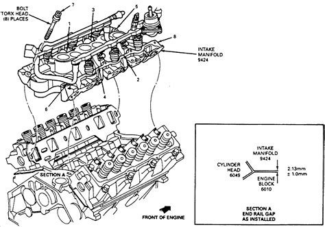 1991 Ford Ranger Engine Diagram by Ford Explorer 5 0 Engine Wiring Diagram Fuse Box