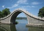 Image result for bridges