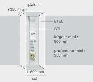 Dimension Tableau Electrique : tableau electrique hager dimension maisons naturelles ~ Melissatoandfro.com Idées de Décoration