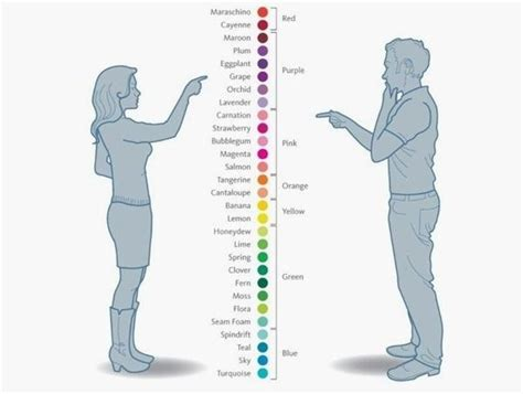 identify color how to identify any shade of color with your android