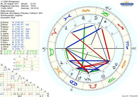 29 august sternzeichen horoskop edith wangemann astrologie