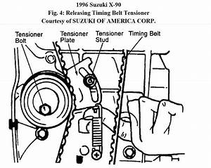 How Big A Job Is It To Install New Timing Belt