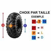 Changer De Taille De Pneu : taille pneus de quad ~ Gottalentnigeria.com Avis de Voitures