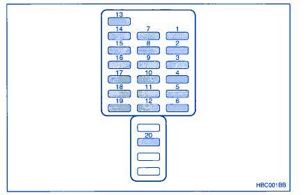 Subaru Fuse Box Diagram 2005 by Subaru Baja Crew Cab 2005 Fuse Box Block Circuit Breaker