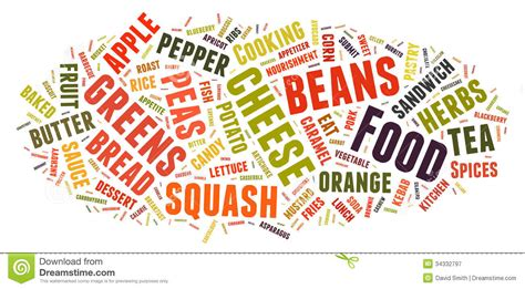 word for cuisine word cloud showing words dealing with food royalty free